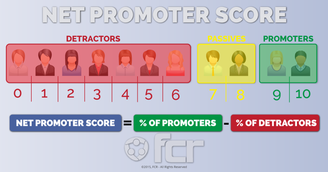 Net-Promoter-Graphic