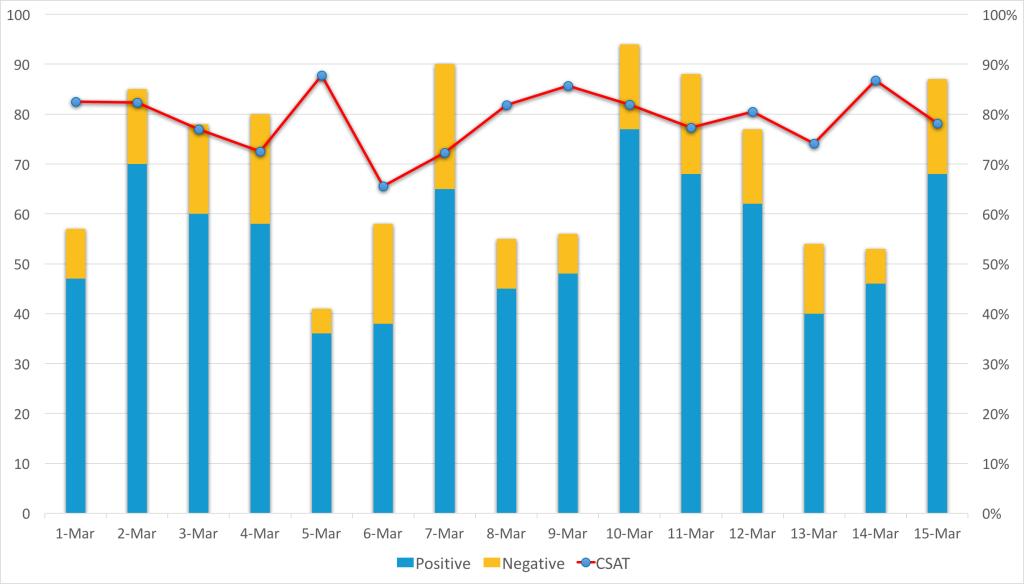 sample-bar-graph2